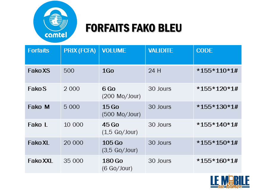 Forfaits internet Fako bleu Camtel