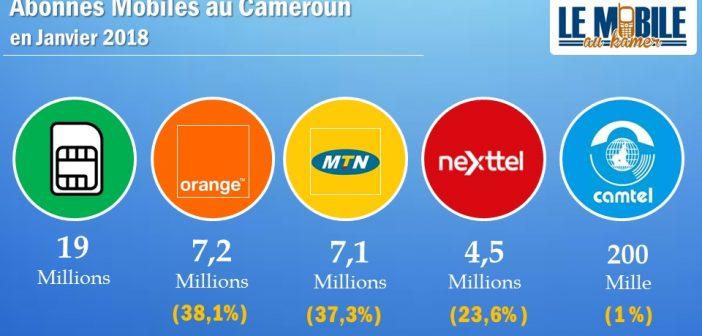 Les Chiffres Clés sur la Téléphonie Mobile et Internet au Cameroun en 2018