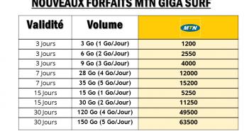MTN Cameroun Élargit son Offre Internet avec les Forfaits GIGA SURF